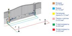 Mistral LS 324: Схема подключения