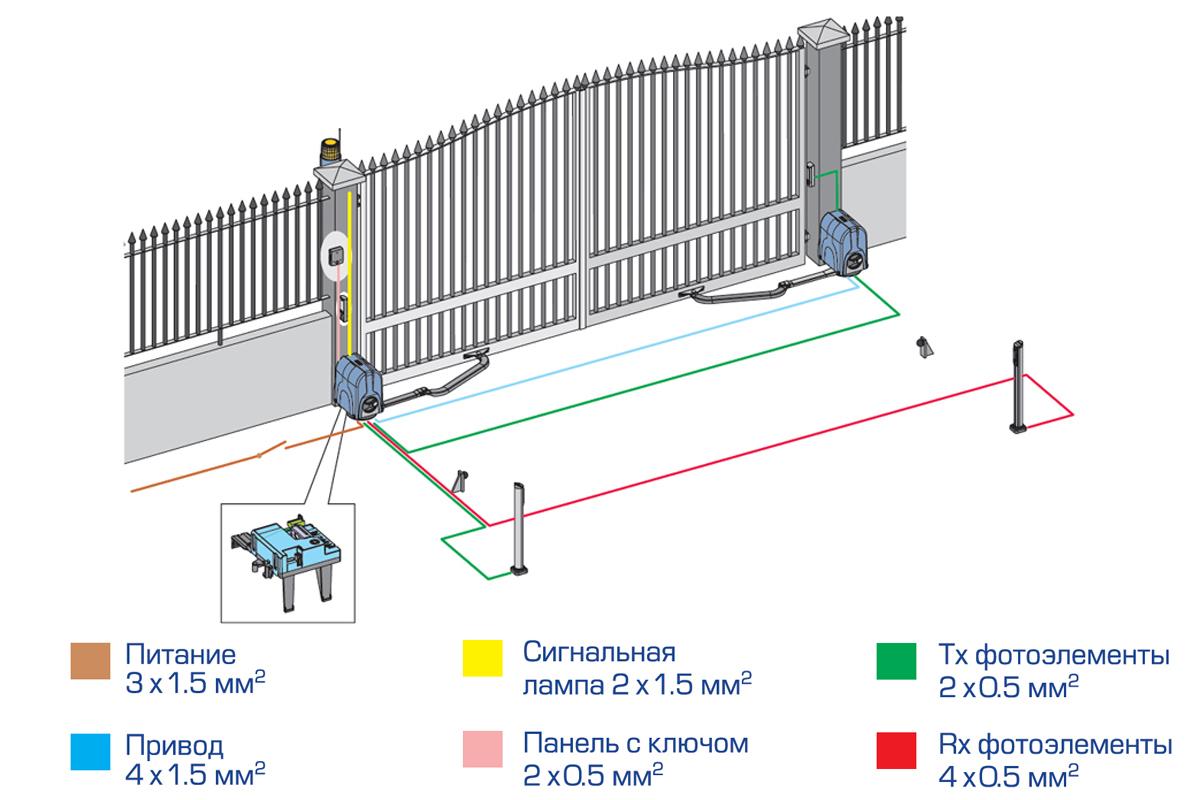 Схема подключения распашных ворот фото 436