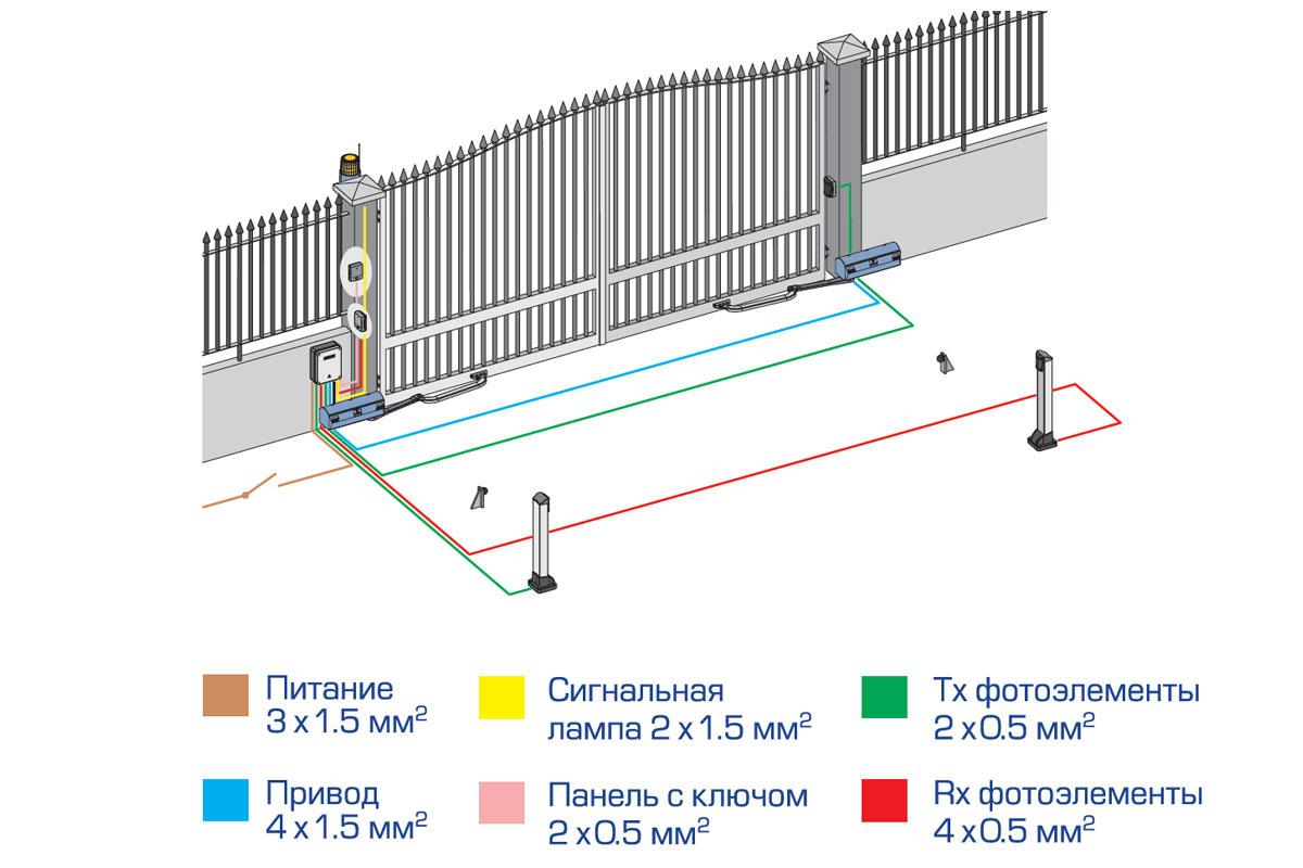 Схема подключения распашных ворот фото 264